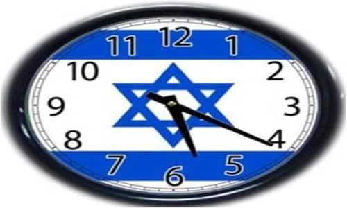 ISRAELCLOCK